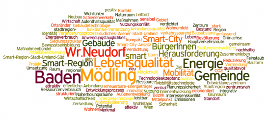 SReg Abschlusskonferenz - Smart Region